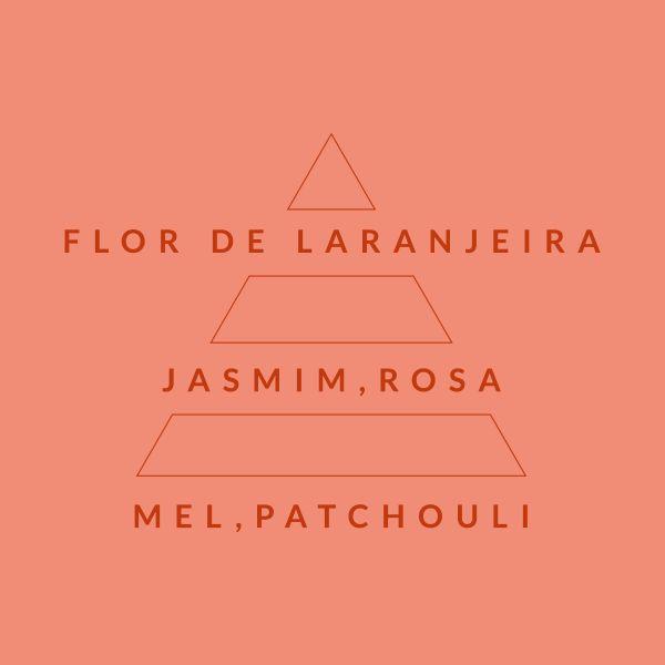 Floral Frutado 57