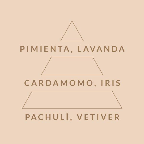 Perfume Oriental Amaderado 301